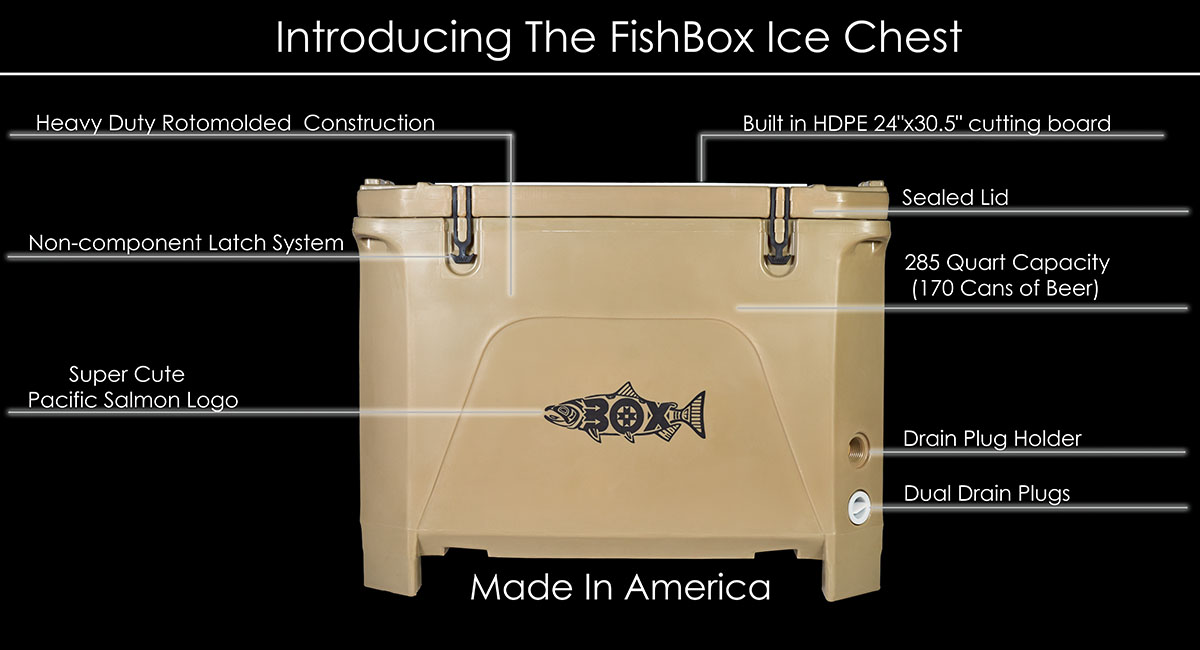 FishBox Ice Chest Review